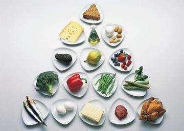 диета правильное питание меню ужин