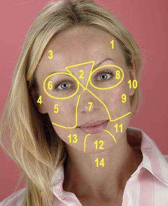 Виды и причины высыпания на лице