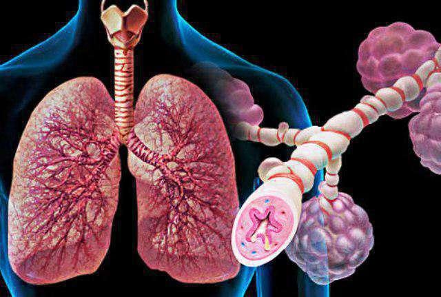 Симптоматика астмы