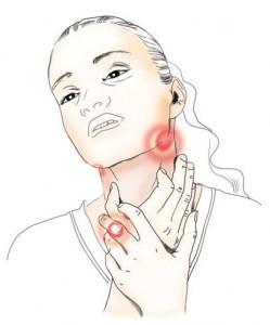 Что следует знать о кожных воспалениях?