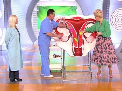 При воспаление по женски лечение в домашних условиях